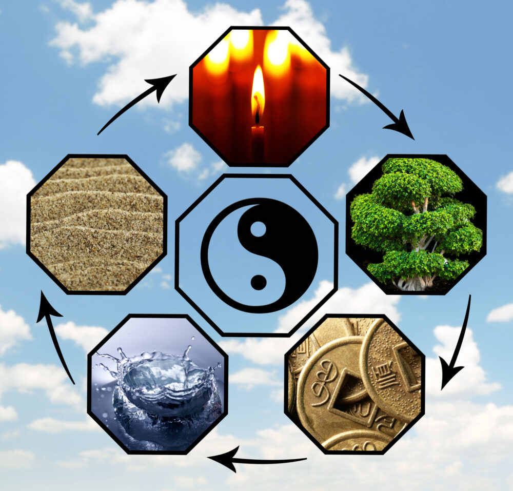 Feng shui cycle with five key elements